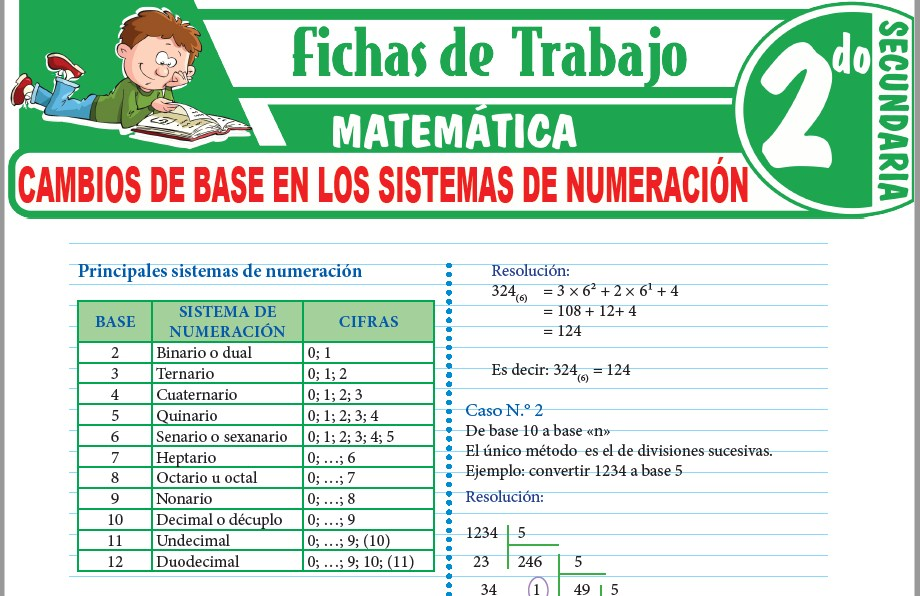 Modelos de la Ficha de Cambios de base en los sistemas de numeración para Segundo de Secundaria
