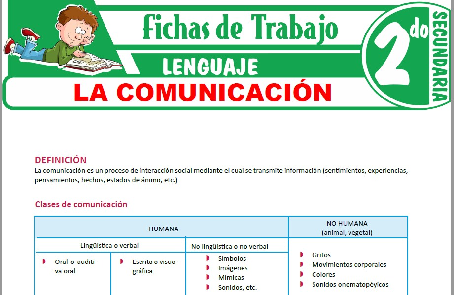 Modelos de la Ficha de Clases y elementos de la comunicación para Segundo de Secundaria