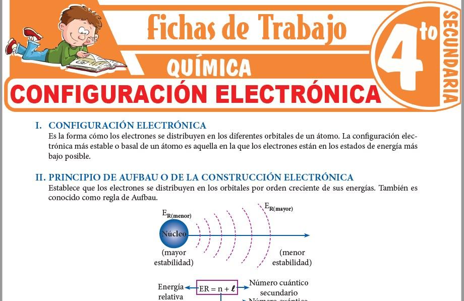 Modelos de la Ficha de Configuración electrónica para Cuarto de Secundaria