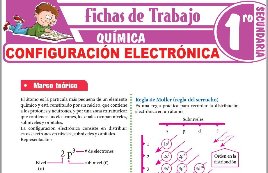 Modelos de la Ficha de Configuración electrónica para Primero de Secundaria