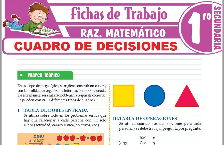 Modelos de la Ficha de Cuadro de decisiones para Primero de Secundaria