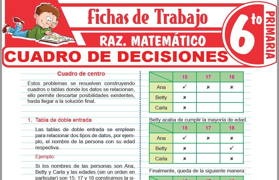Modelos de la Ficha de Cuadro de decisiones para Sexto de Primaria