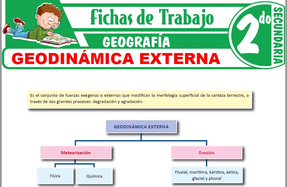 Modelos de la Ficha de Geodinámica externa para Segundo de Secundaria