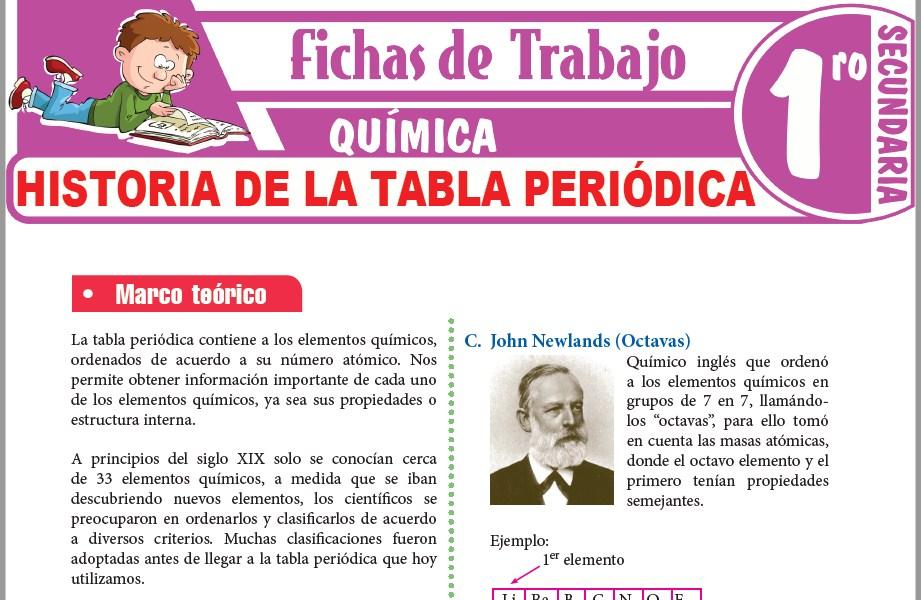 Modelos de la Ficha de Historia de la tabla periódica para Primero de Secundaria