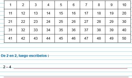 Modelos de la Ficha de Contando Números para Primero de Primaria