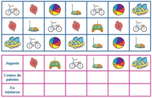 Modelos de la Ficha de Gráfico de barras y circulares para Segundo de Primaria