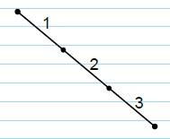 Modelos de la Ficha de Conteo de segmentos para Tercero de Primaria
