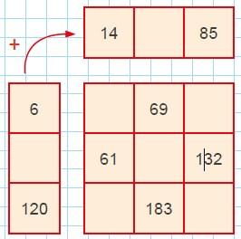 Modelos de la Ficha de Criptogramas de adición, sustracción y multiplicación para Tercero de Primaria