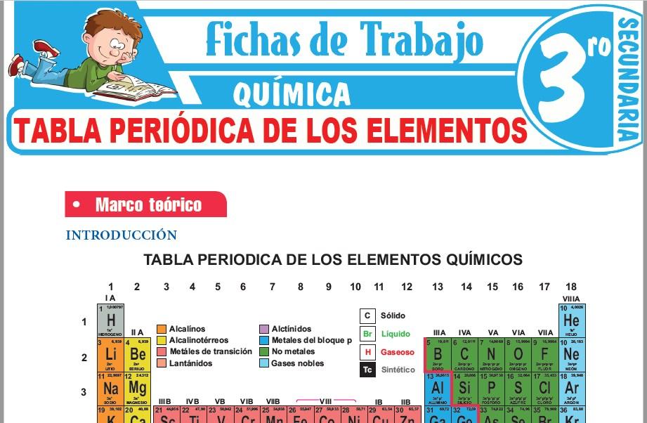 Modelos de la Ficha de Tabla periódica de los elementos para Tercero de Secundaria